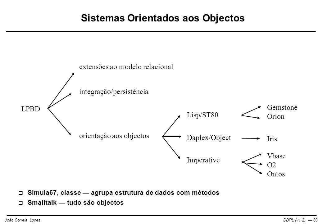 Sistemas Orientados aos Objectos