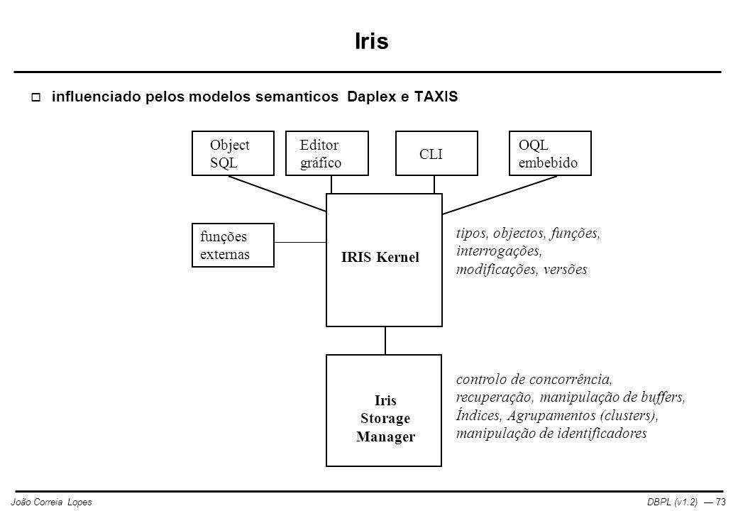 Iris influenciado pelos modelos semanticos Daplex e TAXIS Object SQL