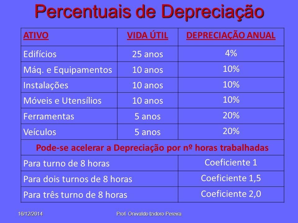Percentuais de Depreciação
