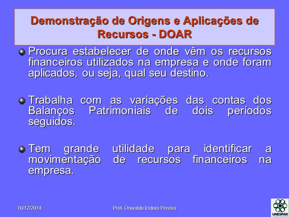 Demonstração de Origens e Aplicações de Recursos - DOAR