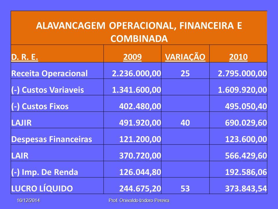 ALAVANCAGEM OPERACIONAL, FINANCEIRA E COMBINADA