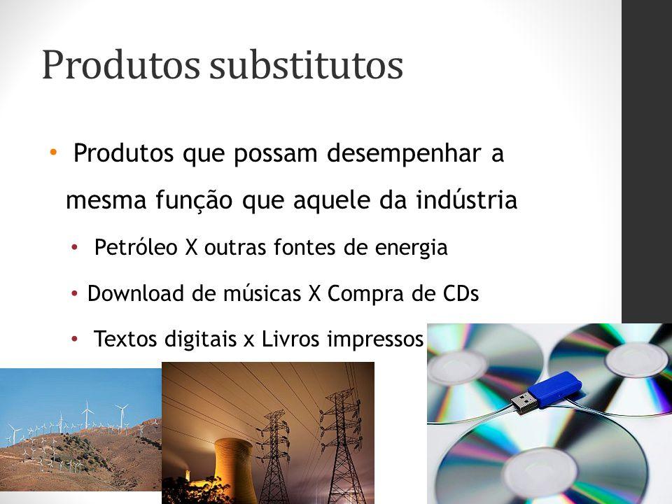 Produtos substitutos Produtos que possam desempenhar a mesma função que aquele da indústria. Petróleo X outras fontes de energia.