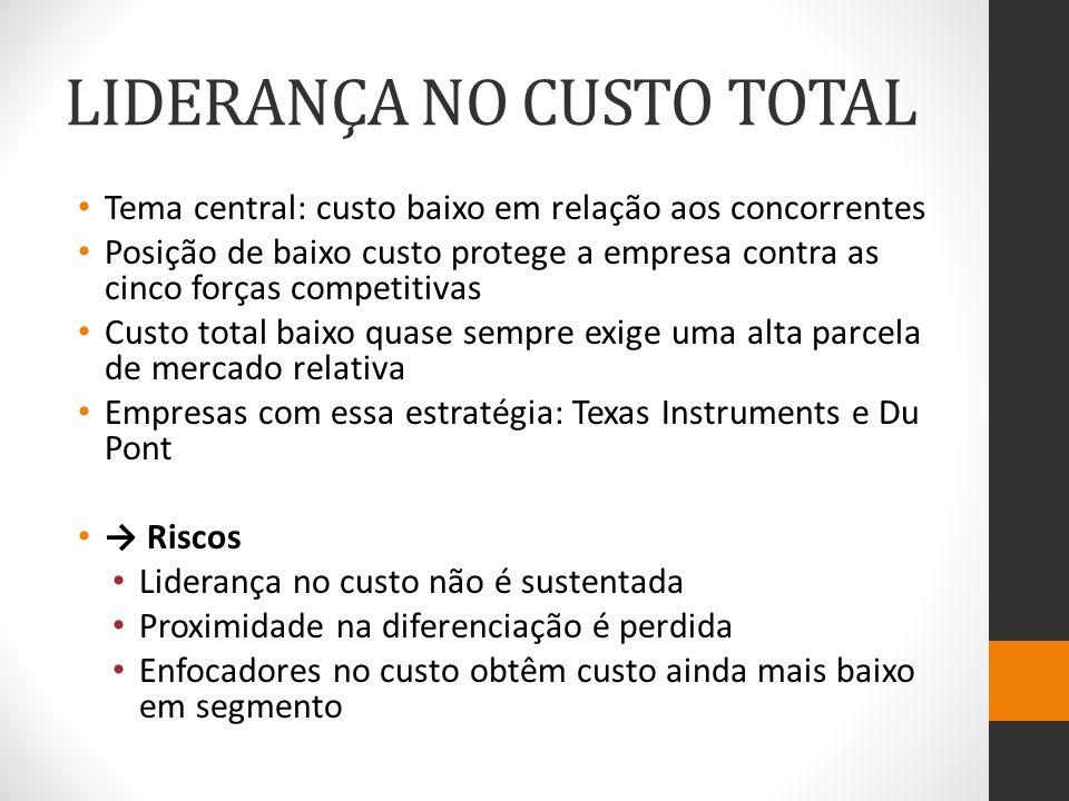 LIDERANÇA NO CUSTO TOTAL