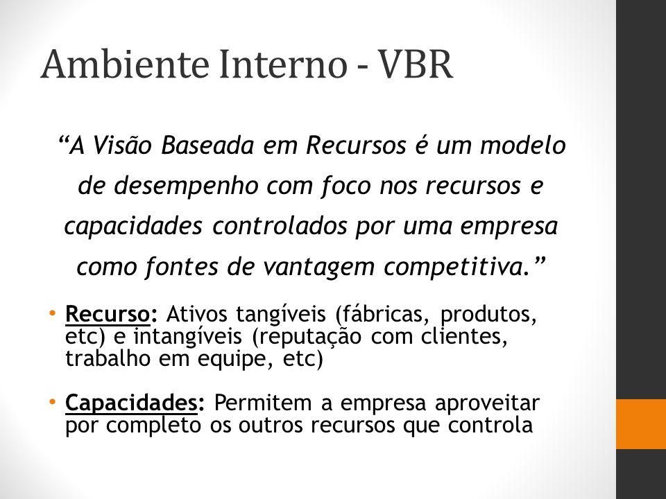 Ambiente Interno - VBR