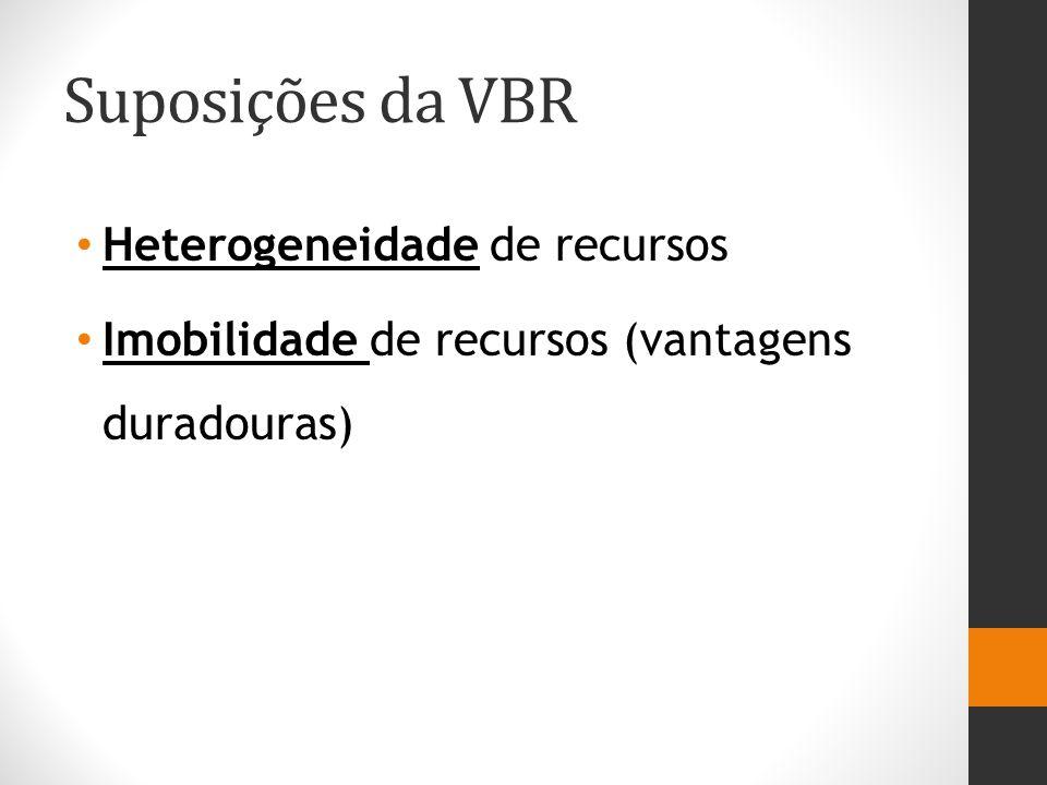 Suposições da VBR Heterogeneidade de recursos
