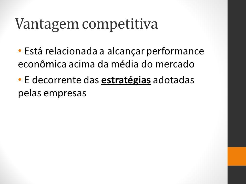 Vantagem competitiva Está relacionada a alcançar performance econômica acima da média do mercado.