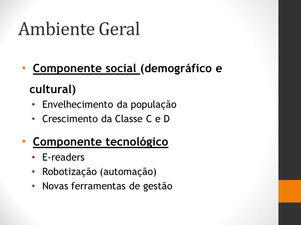 Ambiente Geral Componente social (demográfico e cultural)