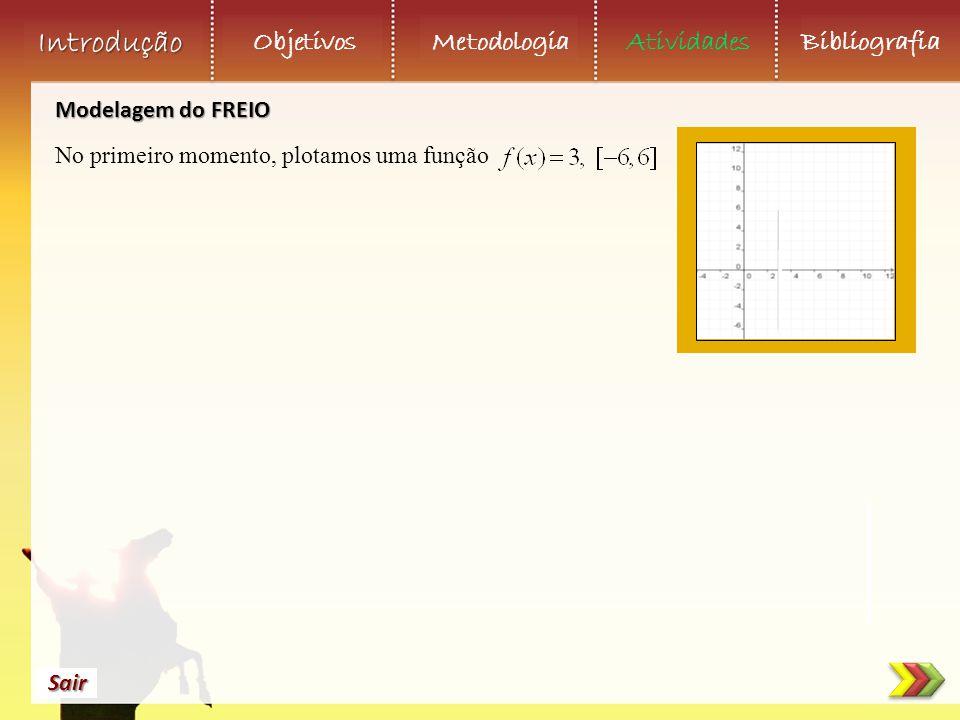 Modelagem do FREIO No primeiro momento, plotamos uma função