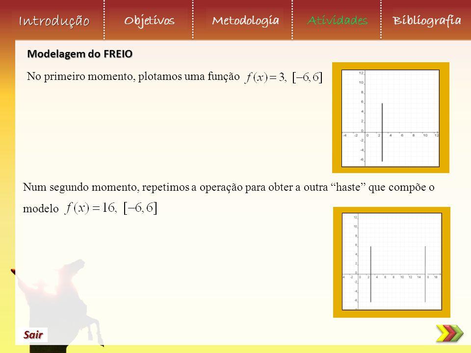 Modelagem do FREIO No primeiro momento, plotamos uma função.