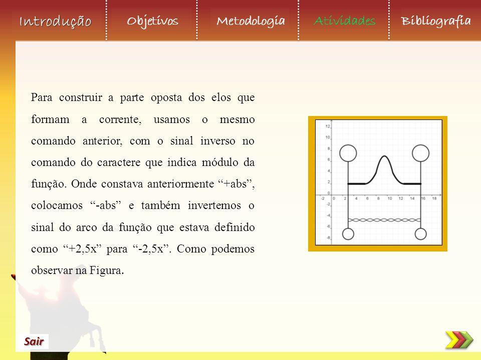 Para construir a parte oposta dos elos que formam a corrente, usamos o mesmo comando anterior, com o sinal inverso no comando do caractere que indica módulo da função.