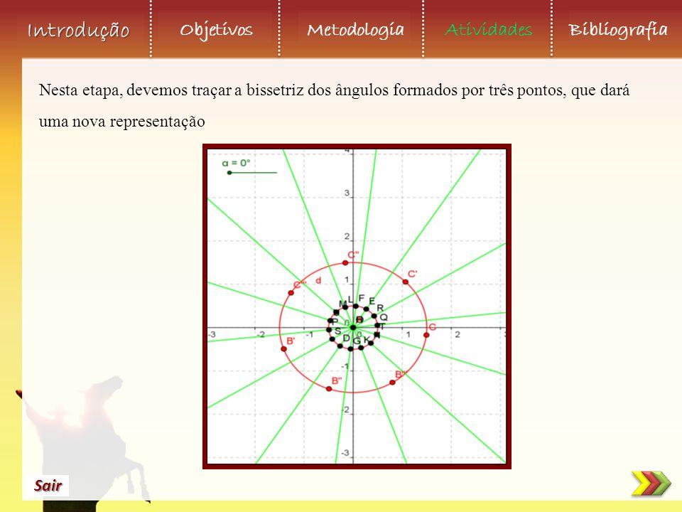 Nesta etapa, devemos traçar a bissetriz dos ângulos formados por três pontos, que dará uma nova representação