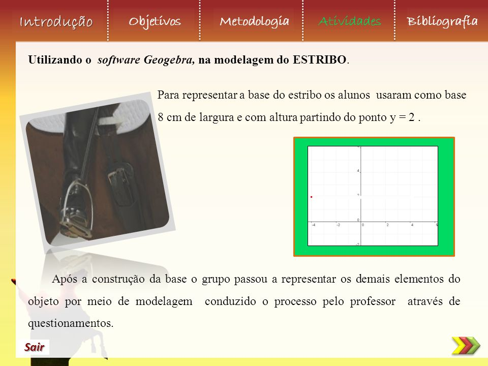 Utilizando o software Geogebra, na modelagem do ESTRIBO.