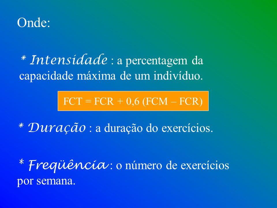 Onde: * Intensidade : a percentagem da capacidade máxima de um indivíduo. FCT = FCR + 0,6 (FCM – FCR)