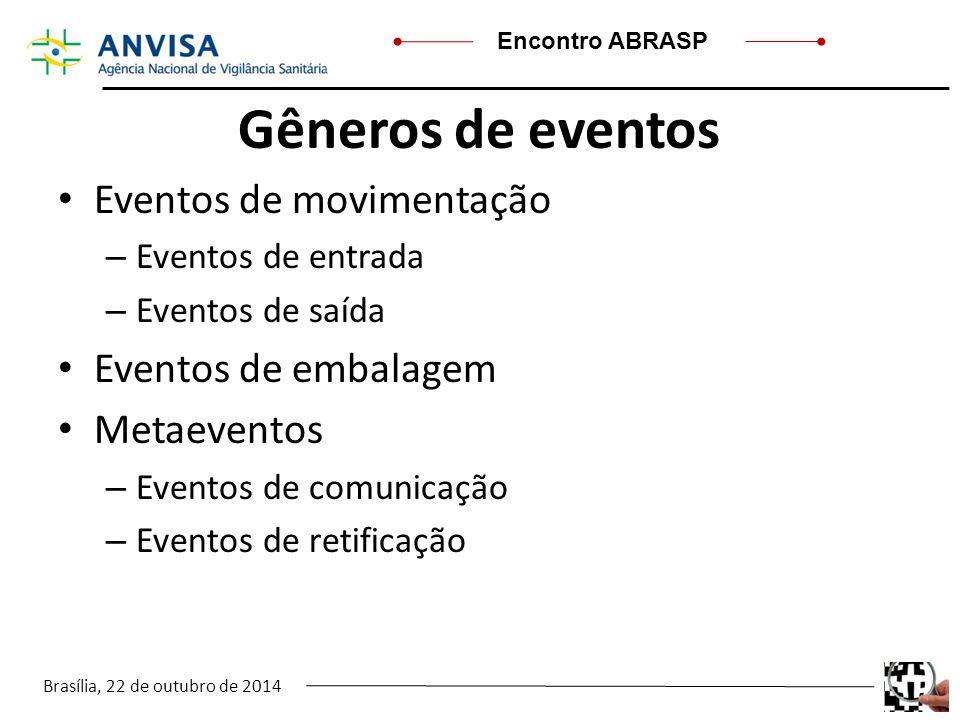 Gêneros de eventos Eventos de movimentação Eventos de embalagem
