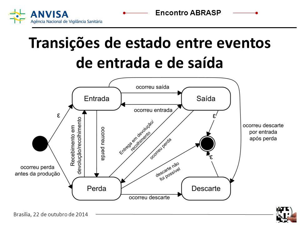 Transições de estado entre eventos de entrada e de saída