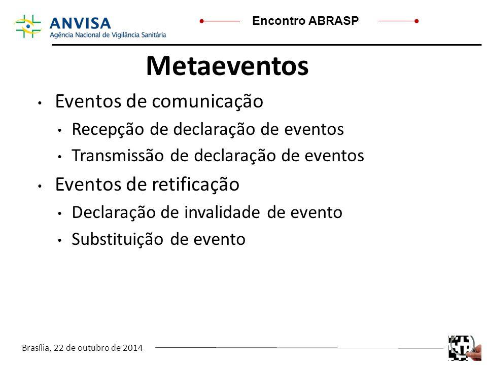 Metaeventos Eventos de comunicação Eventos de retificação