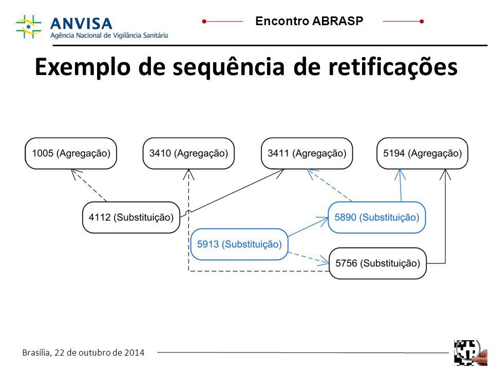 Exemplo de sequência de retificações