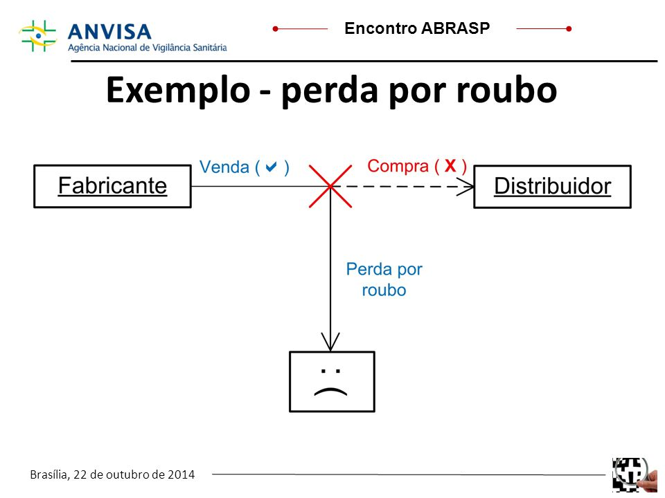 Exemplo - perda por roubo