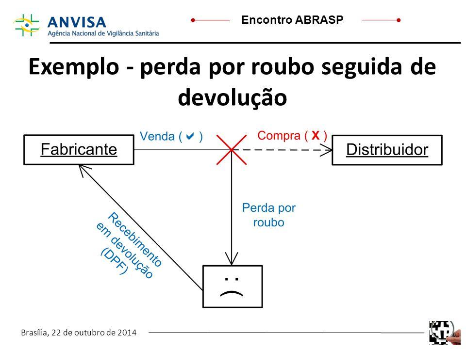 Exemplo - perda por roubo seguida de devolução