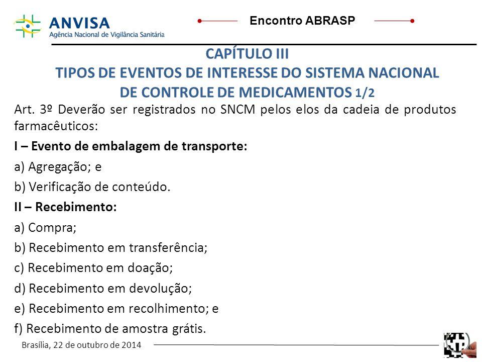 CAPÍTULO III TIPOS DE EVENTOS DE INTERESSE DO SISTEMA NACIONAL DE CONTROLE DE MEDICAMENTOS 1/2.