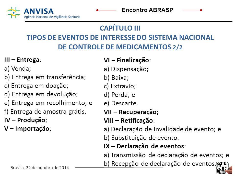 CAPÍTULO III TIPOS DE EVENTOS DE INTERESSE DO SISTEMA NACIONAL DE CONTROLE DE MEDICAMENTOS 2/2. III – Entrega: