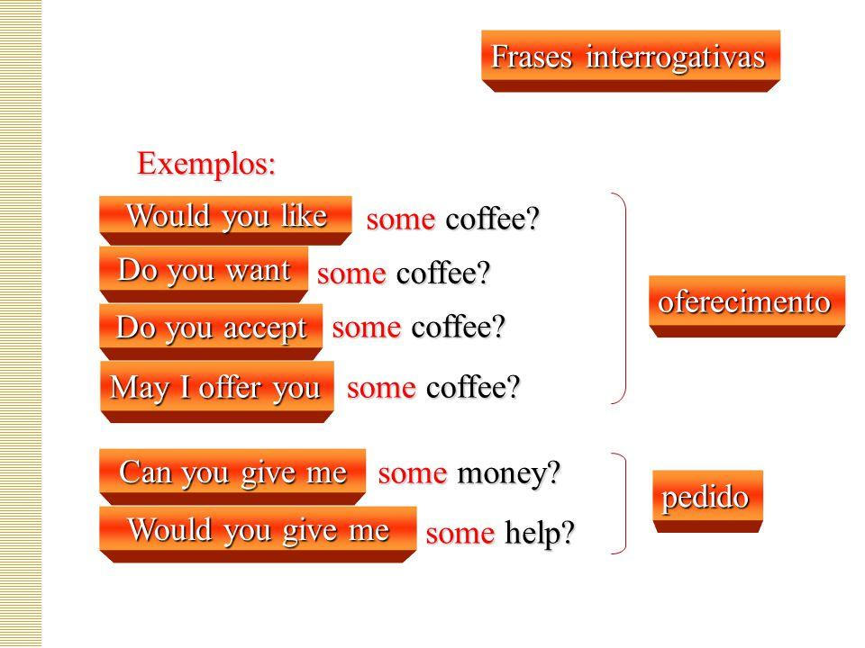 Frases interrogativas
