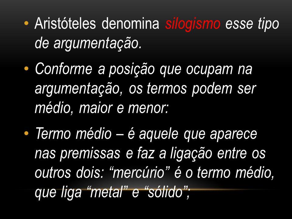 Aristóteles denomina silogismo esse tipo de argumentação.