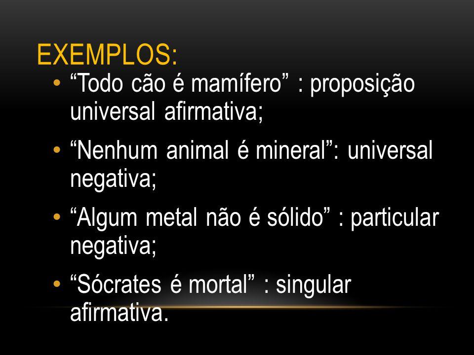 Exemplos: Todo cão é mamífero : proposição universal afirmativa;