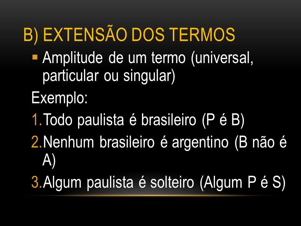 B) EXTENSÃO DOS TERMOS Amplitude de um termo (universal, particular ou singular) Exemplo: Todo paulista é brasileiro (P é B)