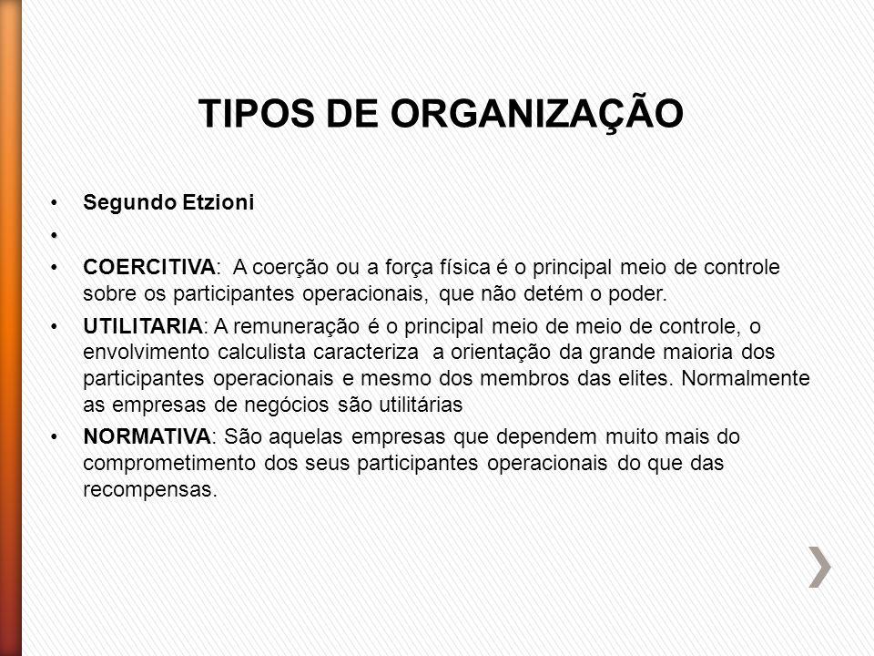 TIPOS DE ORGANIZAÇÃO Segundo Etzioni
