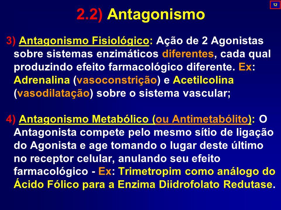 2.2) Antagonismo 12.