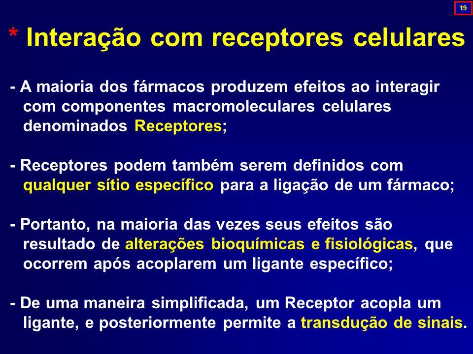 * Interação com receptores celulares