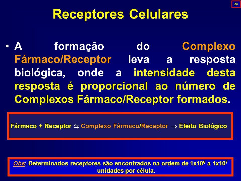 24 Receptores Celulares.