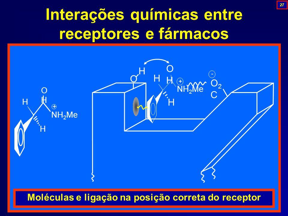 Interações químicas entre receptores e fármacos