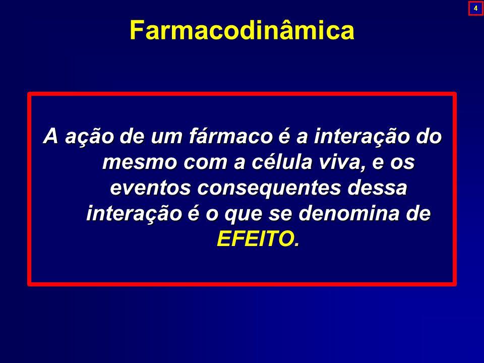 4 Farmacodinâmica.