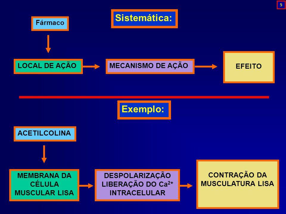 Sistemática: Exemplo: ACETILCOLINA MEMBRANA DA CÉLULA MUSCULAR LISA