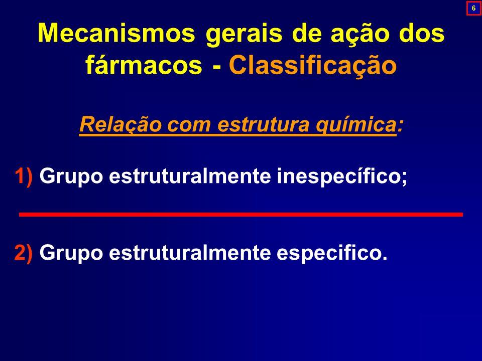 Mecanismos gerais de ação dos fármacos - Classificação