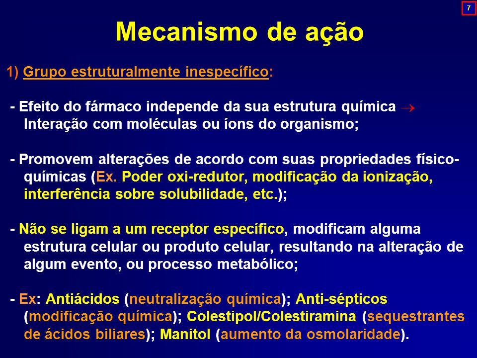 Mecanismo de ação 1) Grupo estruturalmente inespecífico: