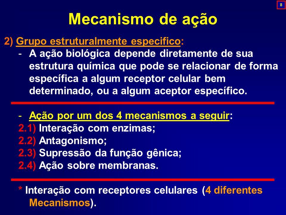 Mecanismo de ação 2) Grupo estruturalmente especifico: