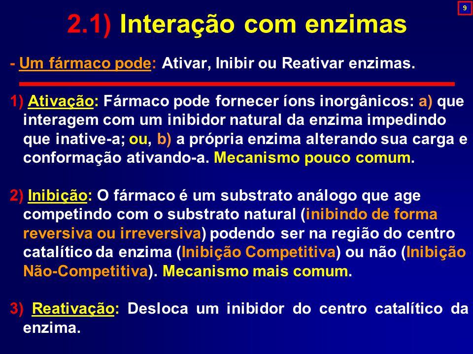 2.1) Interação com enzimas