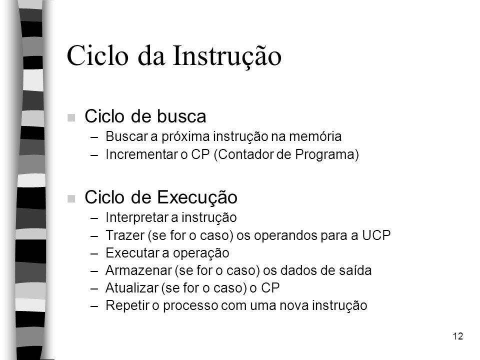 Ciclo da Instrução Ciclo de busca Ciclo de Execução