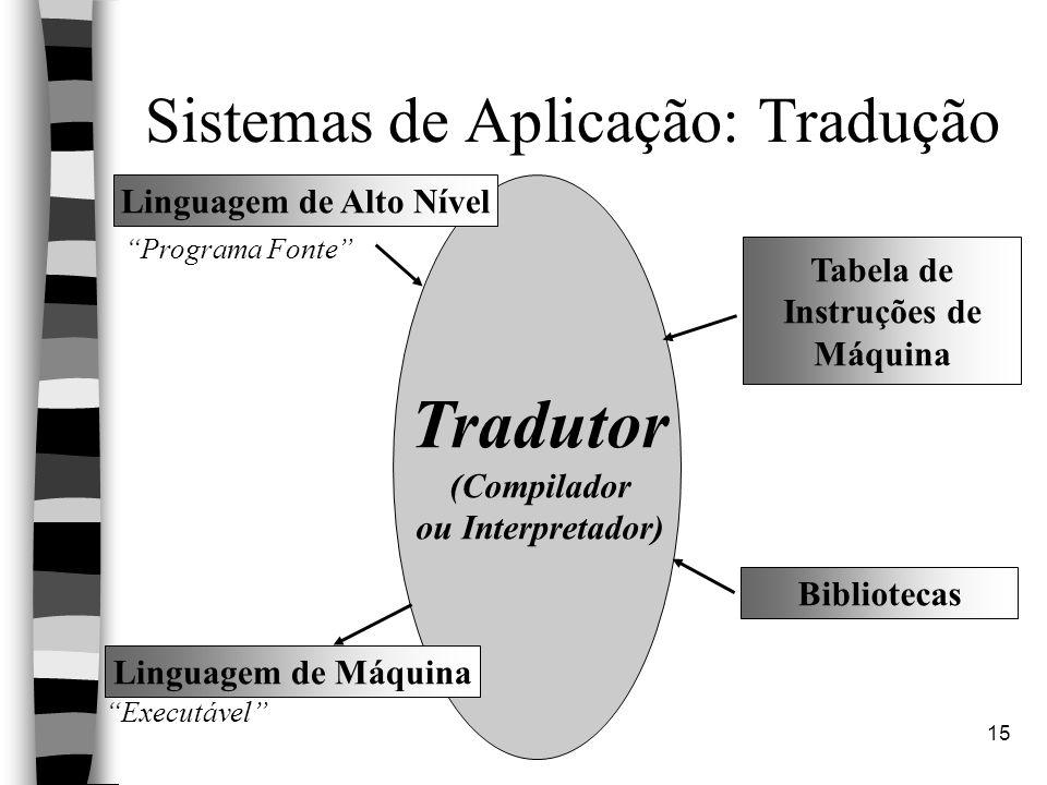 Sistemas de Aplicação: Tradução
