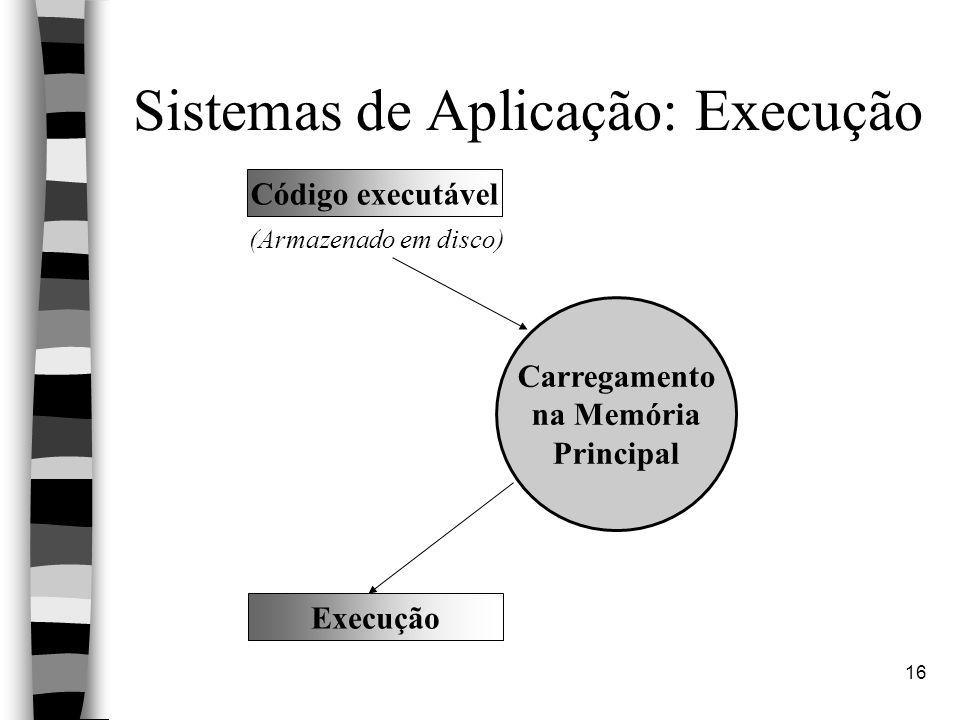 Sistemas de Aplicação: Execução