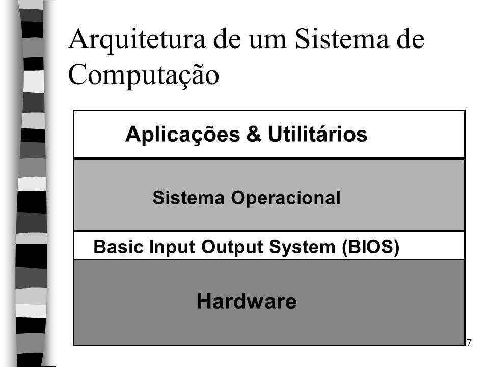 Arquitetura de um Sistema de Computação