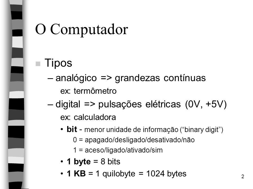 O Computador Tipos analógico => grandezas contínuas