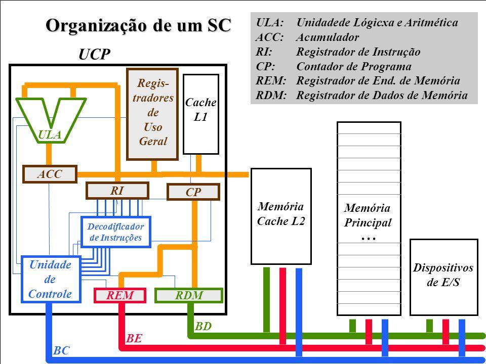 ... Organização de um SC UCP ULA: Unidadede Lógicxa e Aritmética
