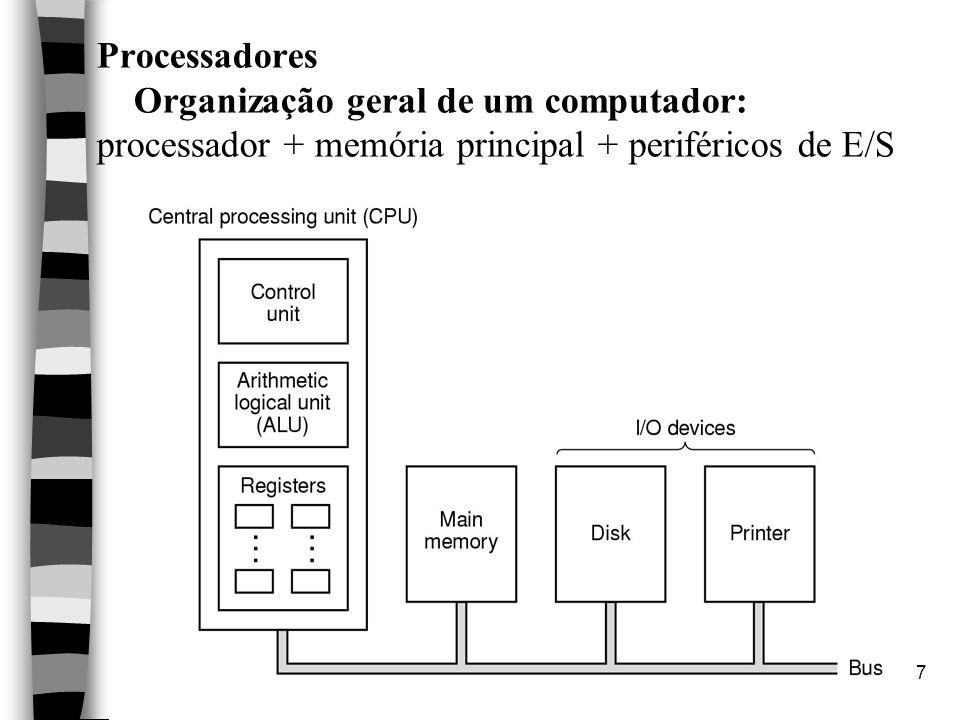 Processadores Organização geral de um computador: processador + memória principal + periféricos de E/S
