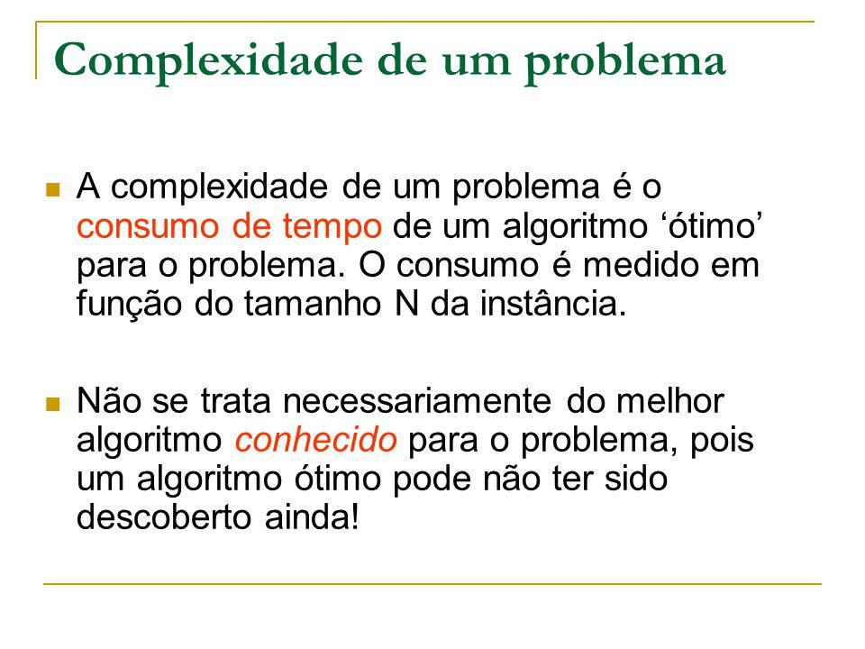 Complexidade de um problema