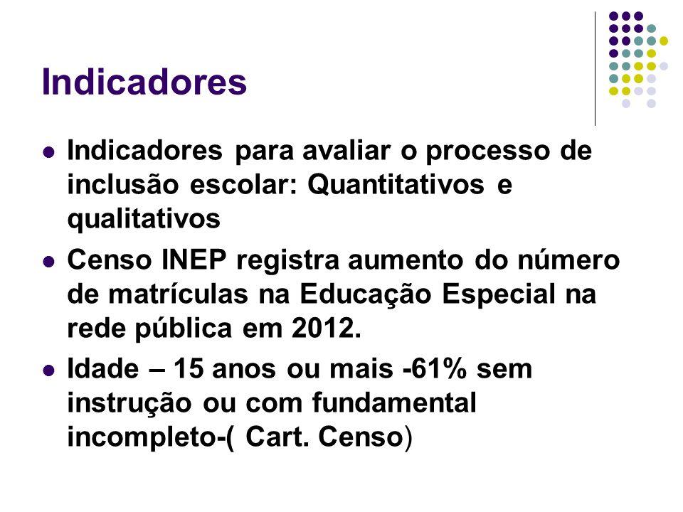 Indicadores Indicadores para avaliar o processo de inclusão escolar: Quantitativos e qualitativos.