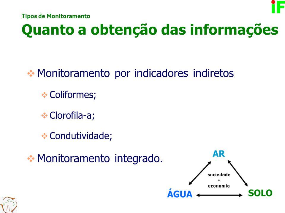Monitoramento físico-químico; Monitoramento do Efeito Biológico;